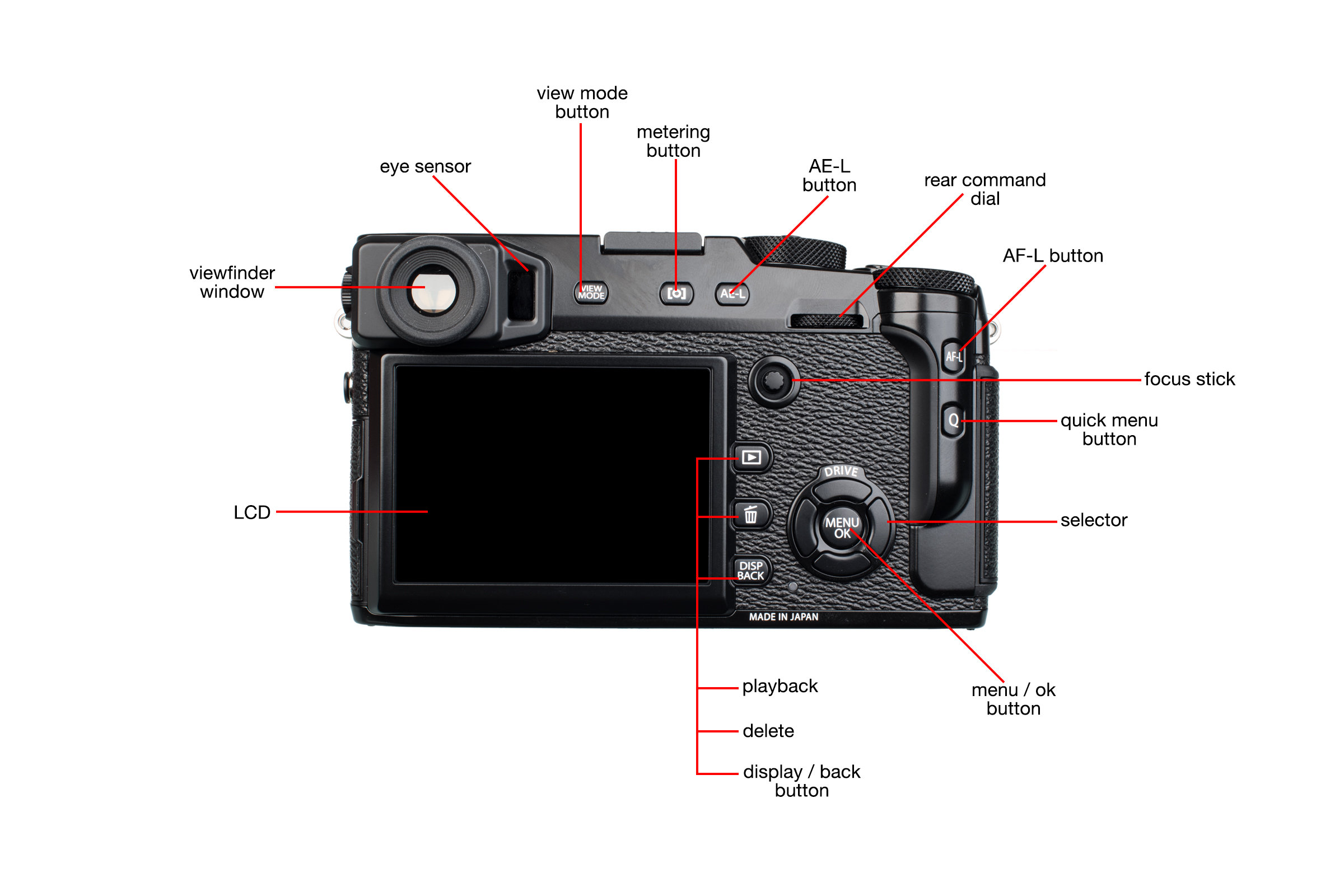 Rear view of the Fujifilm X-Pro2.