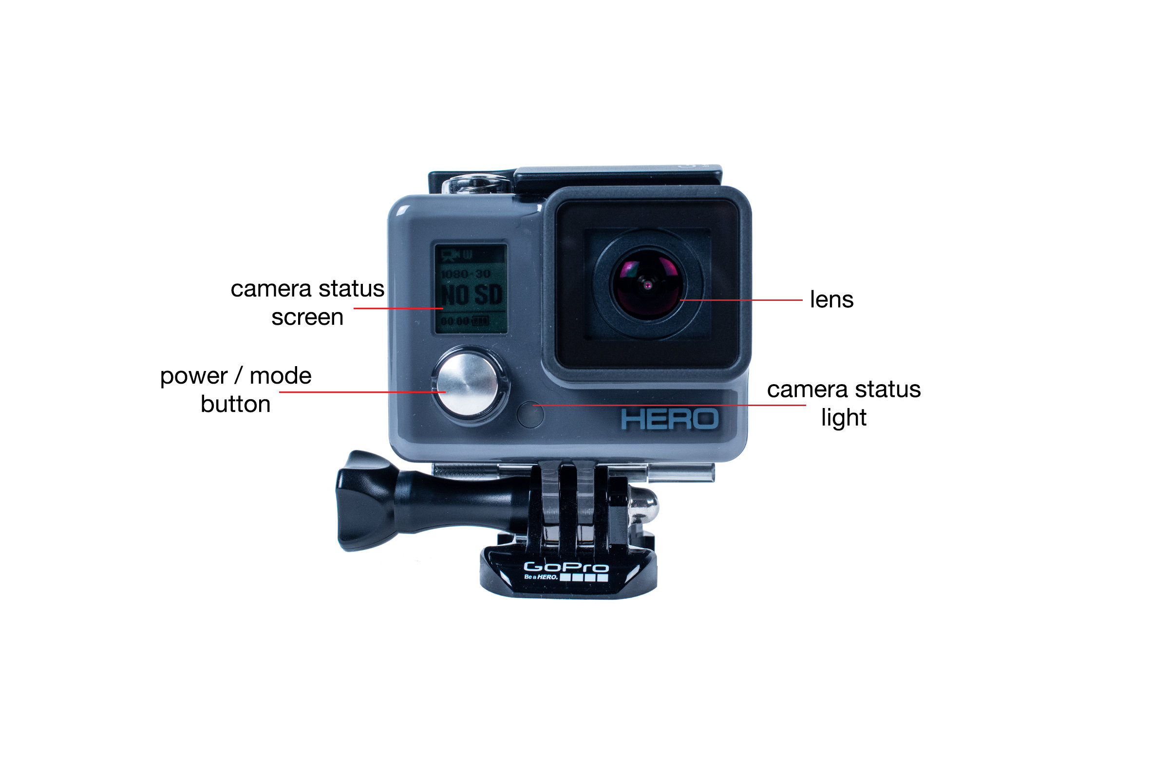 GoPro Hero Camcorder Review - Reviewed.com Camcorders