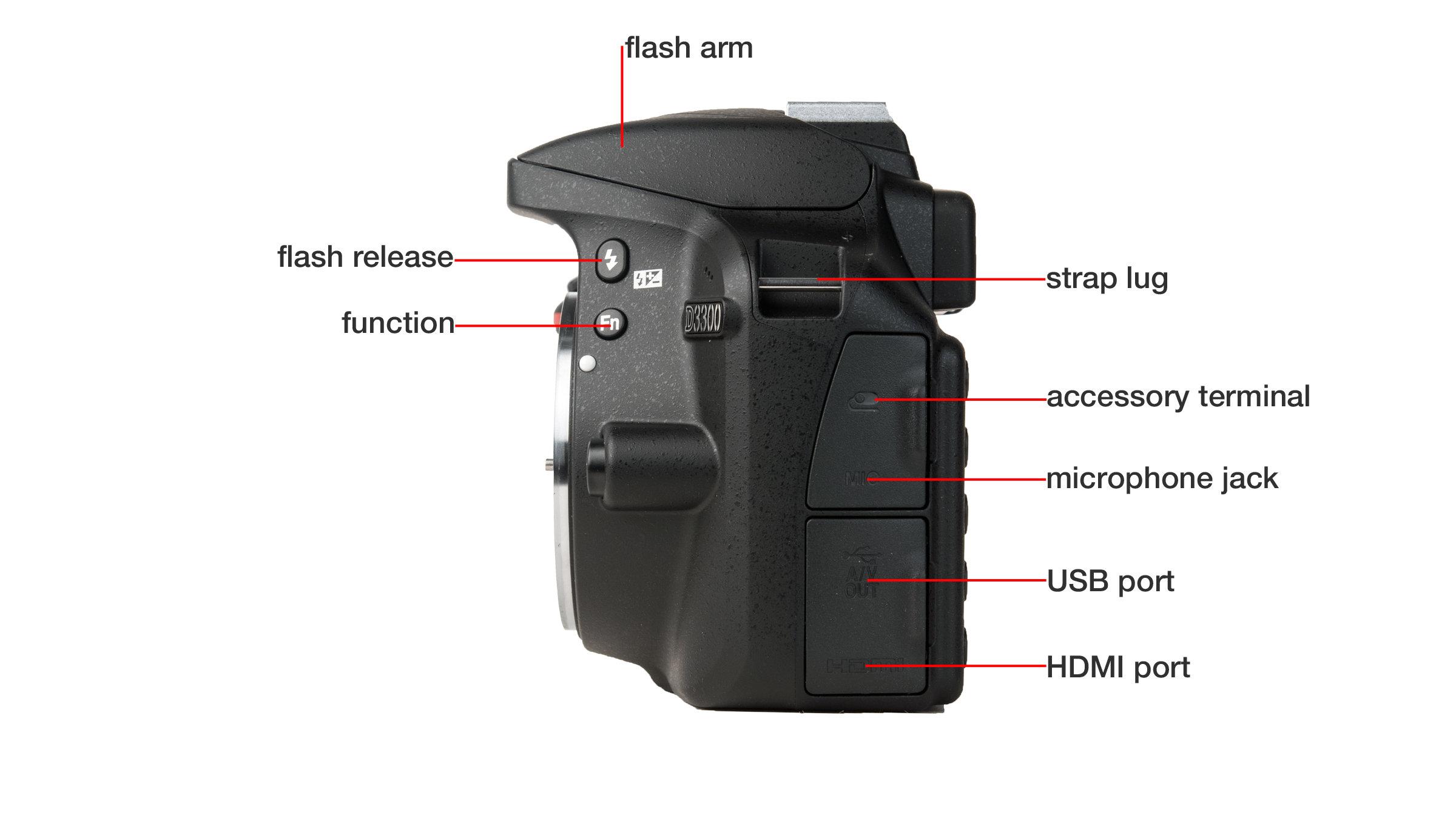 Left side of Nikon D3300