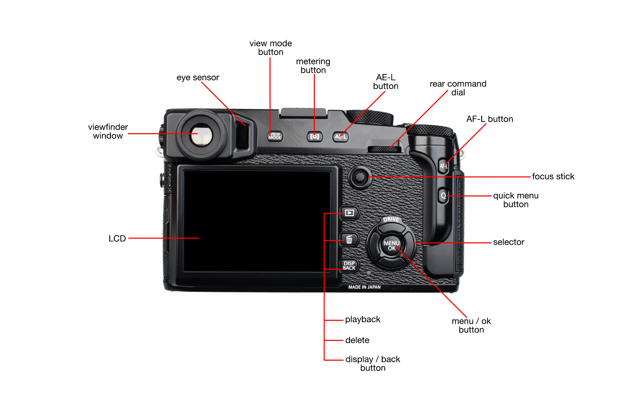 Rear view of the Fujifilm X-Pro2.