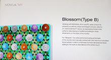 Moneual's Blossom PC