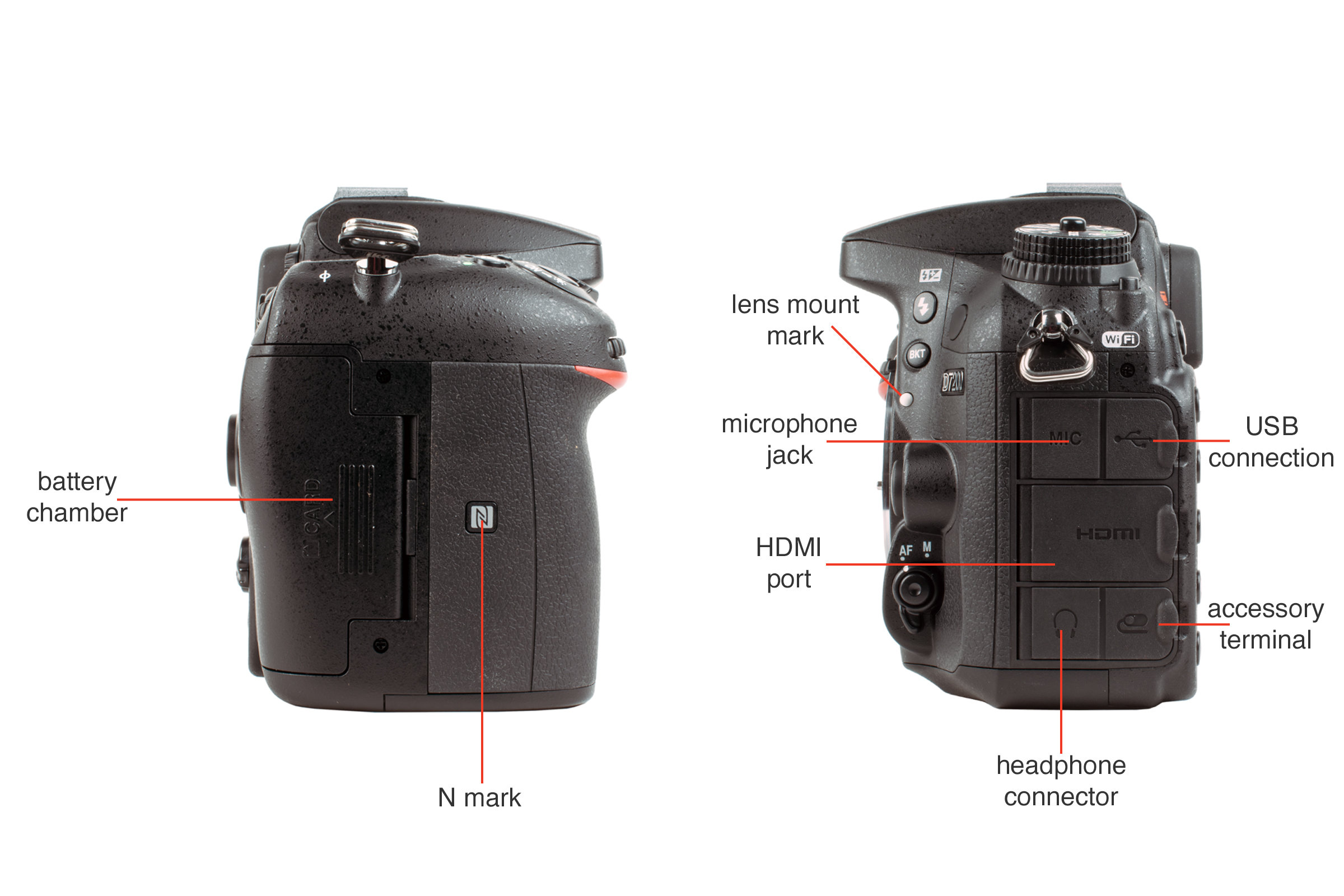 Side view of the Nikon D7200.
