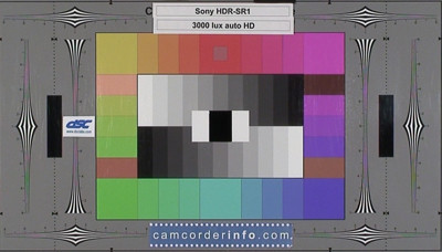 Sony-HDR-SR1-3000-lux-AVCHD.jpg