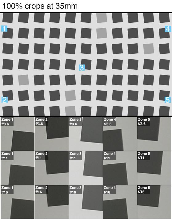 FujiFilm X-T10 Sharpness Chart