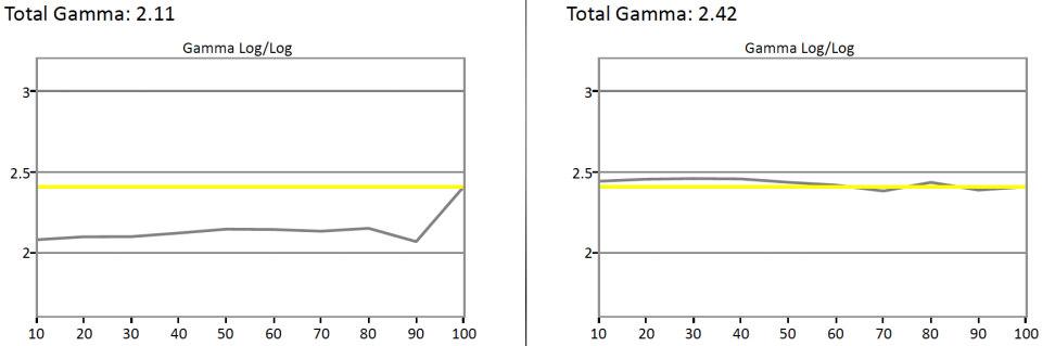 LG-66EC9300-Gamma.jpg