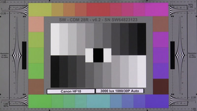 Canon_HF10_3000_Lux_30P_Auto_web.jpg