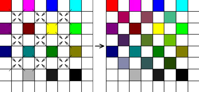 bilinear interpolation full figure.png