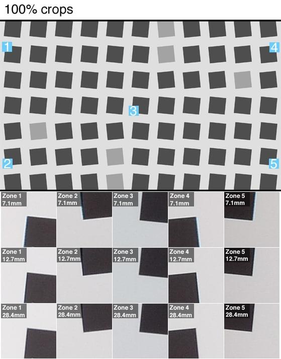 fuji-x30-review-science-sharpness.jpg
