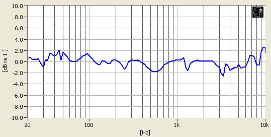 Marshall_Monitor_track.jpg