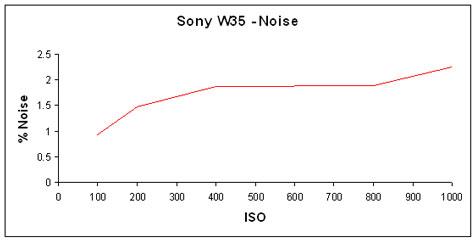 W35-Noise-GR.jpg