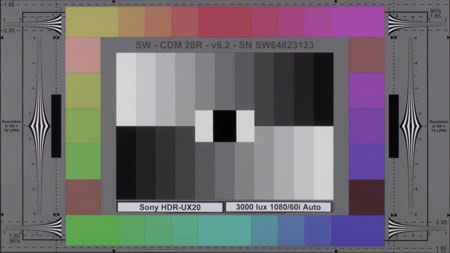 Sony_HDR-UX20_3000_Lux_Auto_web.jpg