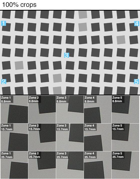 Sony Cyber-Shot RX100 IV Sharpness Chart