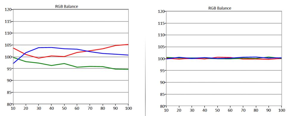Vizio-P-RGB.jpg