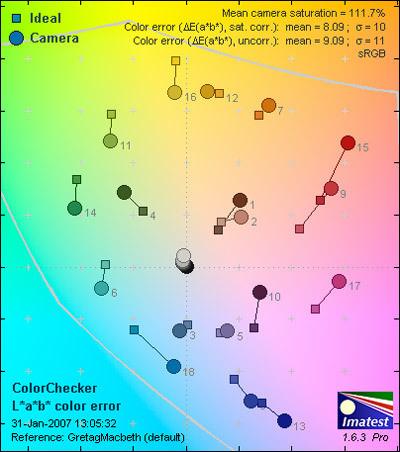 NIkonD40-Color-ER.jpg
