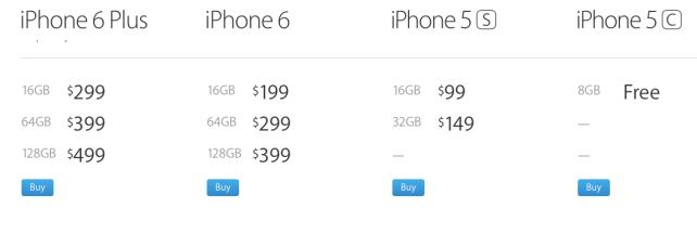 iPhone 6 Pricing