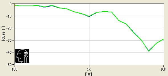 ms500-attenuation.jpg