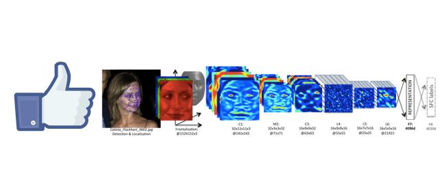 Facebook-DeepFace-software.jpg