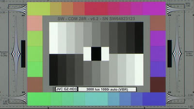 JVC_GZ-HD3_3000_lux_auto_VBR_web.jpg