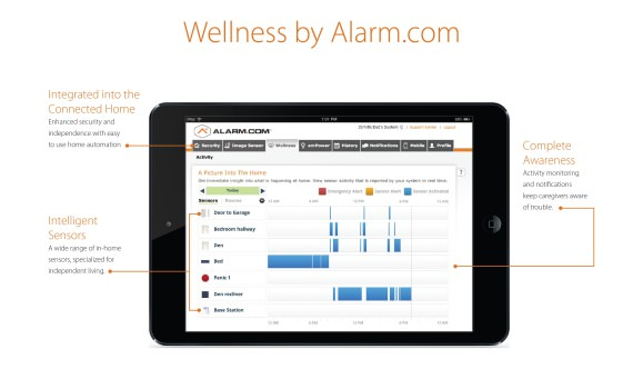 Alarm.com Wellness