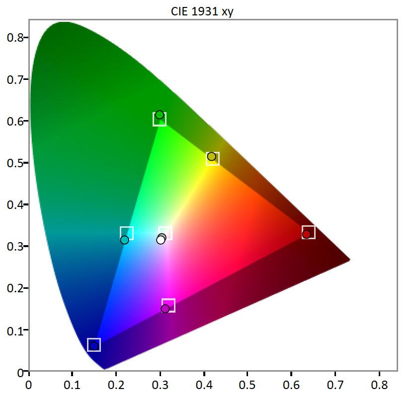 BenQ-XL2420G-Color-Gamut.jpg