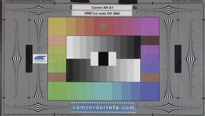 Canon-XH-A1-3000lux-480i-auto-web.jpg
