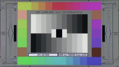 JVC-GZHD6_3000_Lux_Auto_web.jpg