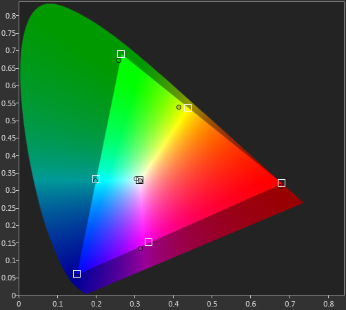 Samsung-KS8000-P3-Color
